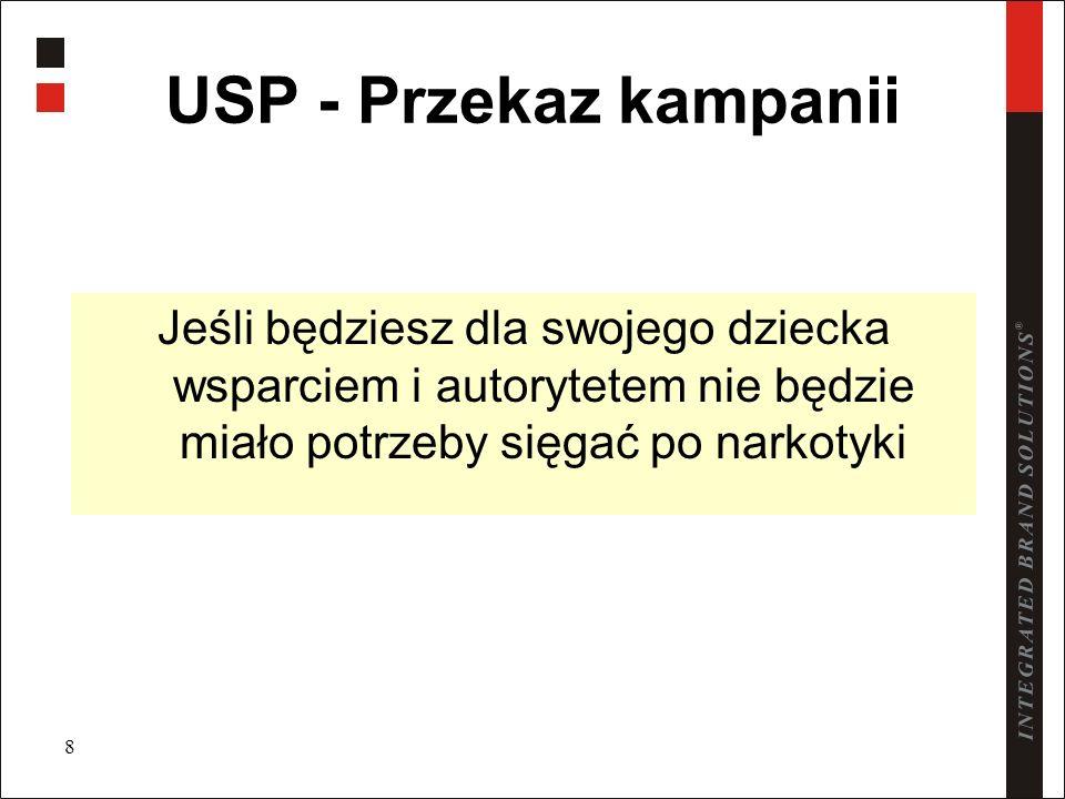 8 USP - Przekaz kampanii Jeśli będziesz dla swojego dziecka wsparciem i autorytetem nie będzie miało potrzeby sięgać po narkotyki