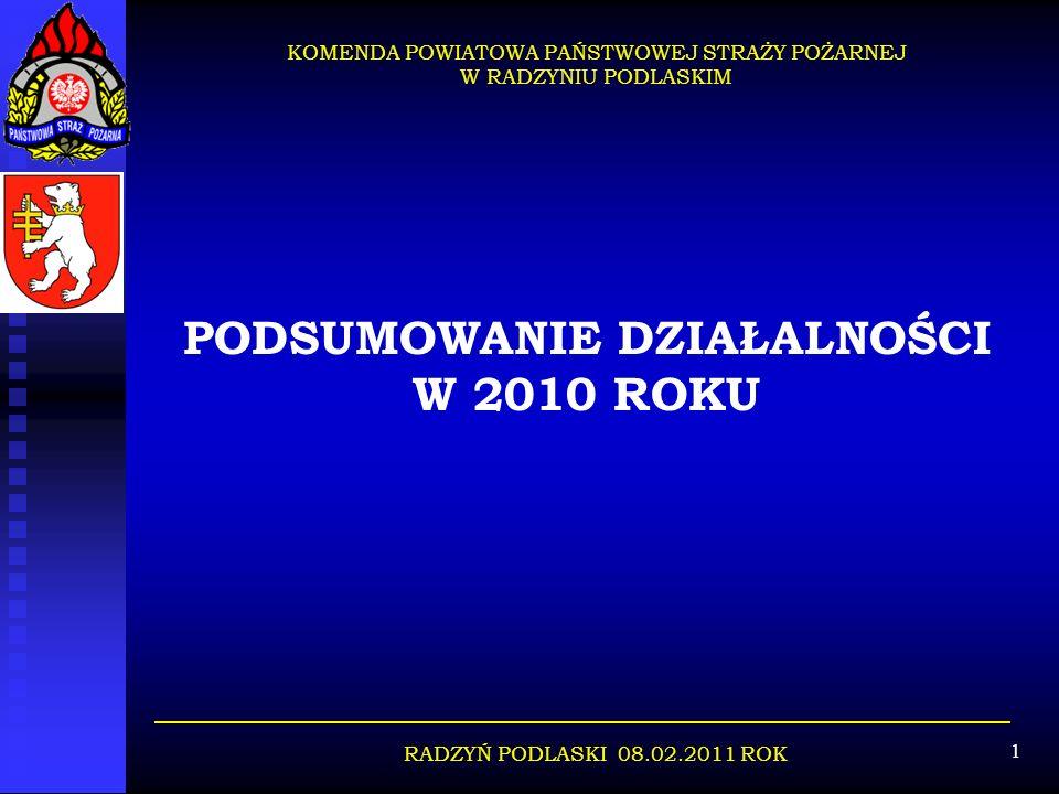 1 KOMENDA POWIATOWA PAŃSTWOWEJ STRAŻY POŻARNEJ W RADZYNIU PODLASKIM RADZYŃ PODLASKI 08.02.2011 ROK PODSUMOWANIE DZIAŁALNOŚCI W 2010 ROKU