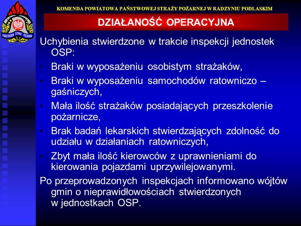 Uchybienia stwierdzone w trakcie inspekcji jednostek OSP: Braki w wyposażeniu osobistym strażaków, Braki w wyposażeniu samochodów ratowniczo – gaśnicz