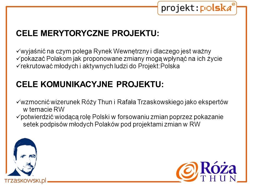CELE MERYTORYCZNE PROJEKTU: wyjaśnić na czym polega Rynek Wewnętrzny i dlaczego jest ważny pokazać Polakom jak proponowane zmiany mogą wpłynąć na ich życie rekrutować młodych i aktywnych ludzi do Projekt:Polska CELE KOMUNIKACYJNE PROJEKTU: wzmocnić wizerunek Róży Thun i Rafała Trzaskowskiego jako ekspertów w temacie RW potwierdzić wiodącą rolę Polski w forsowaniu zmian poprzez pokazanie setek podpisów młodych Polaków pod projektami zmian w RW