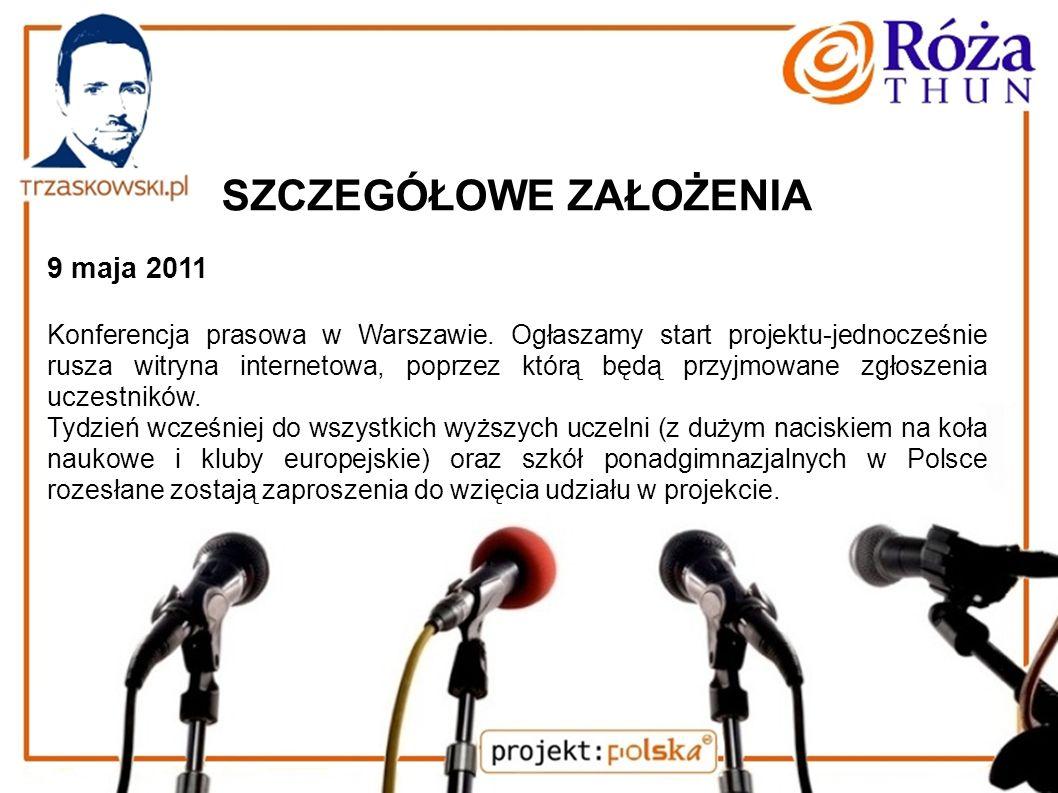 SZCZEGÓŁOWE ZAŁOŻENIA 9 maja 2011 Konferencja prasowa w Warszawie. Ogłaszamy start projektu-jednocześnie rusza witryna internetowa, poprzez którą będą