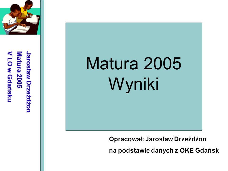 Jarosław Drzeżdżon Matura 2005 V LO w Gdańsku Matura 2005 Wyniki Opracował: Jarosław Drzeżdżon na podstawie danych z OKE Gdańsk