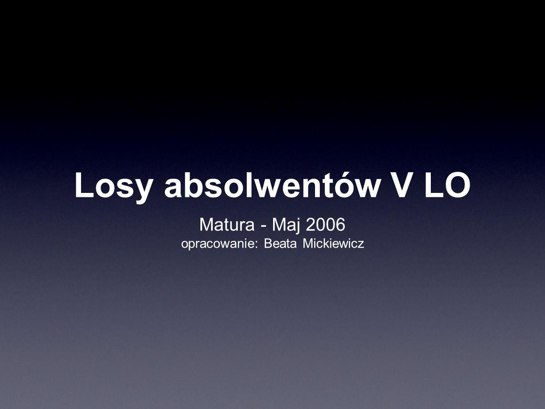Losy absolwentów V LO Matura - Maj 2006 opracowanie: Beata Mickiewicz
