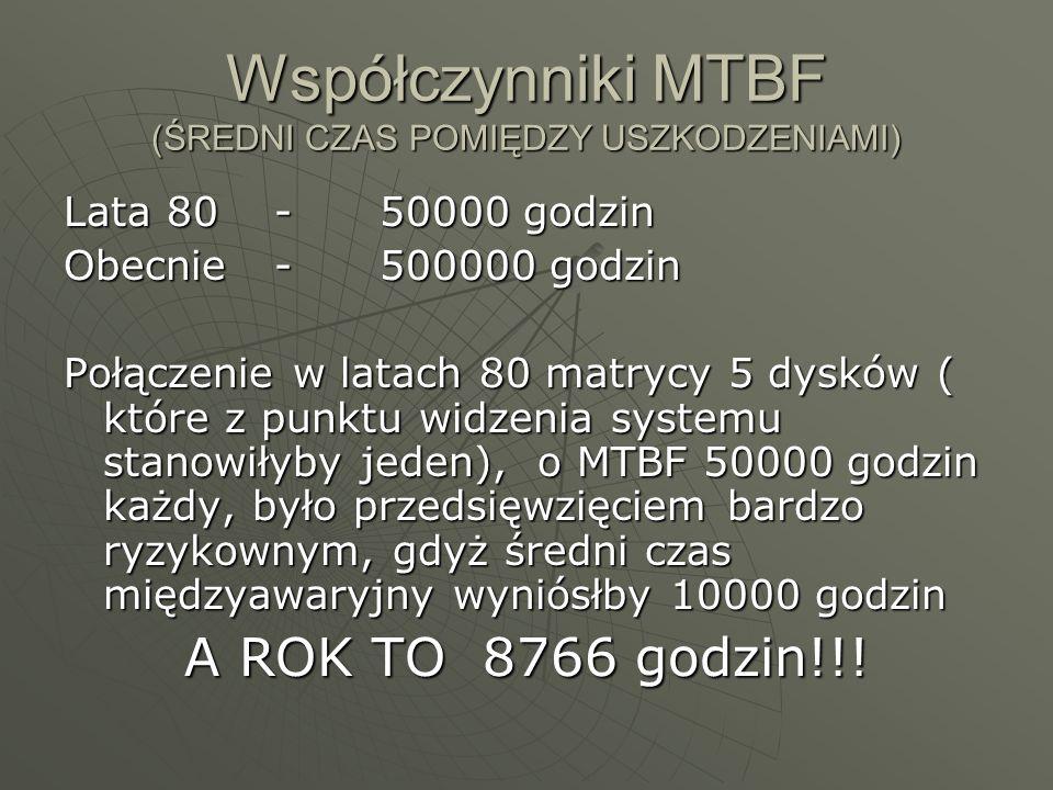 Współczynniki MTBF (ŚREDNI CZAS POMIĘDZY USZKODZENIAMI) Lata 80-50000 godzin Obecnie -500000 godzin Połączenie w latach 80 matrycy 5 dysków ( które z