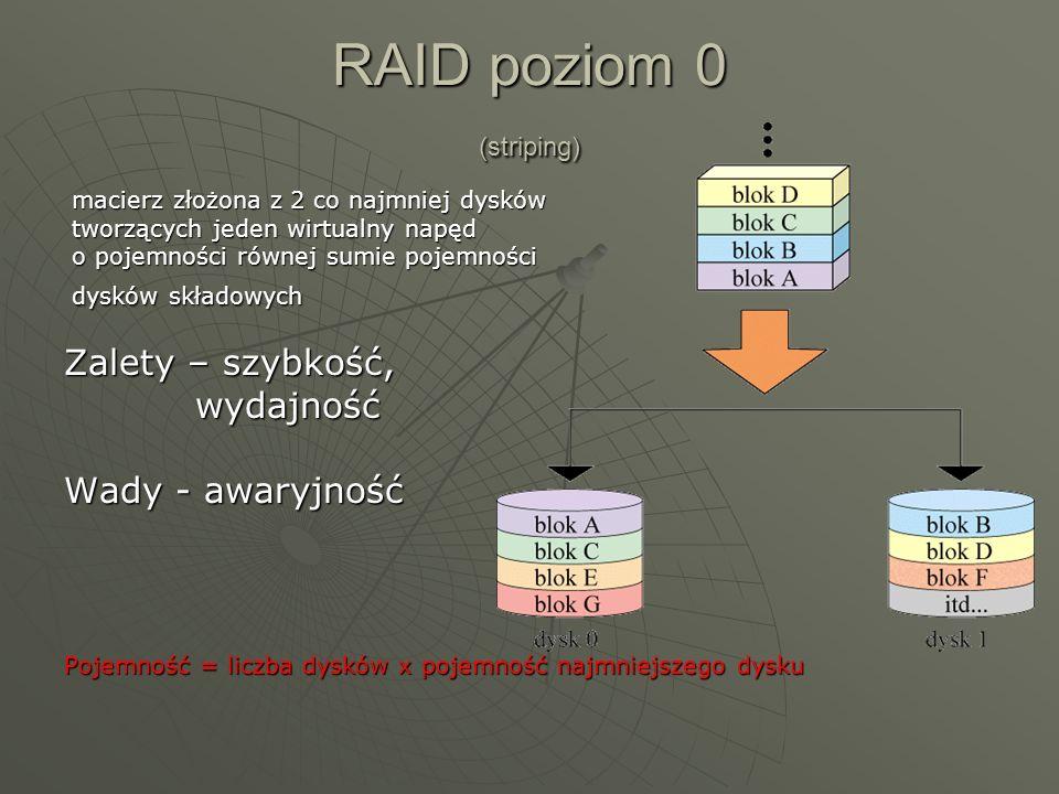 RAID poziom 0 (striping) macierz złożona z 2 co najmniej dysków macierz złożona z 2 co najmniej dysków tworzących jeden wirtualny napęd tworzących jed