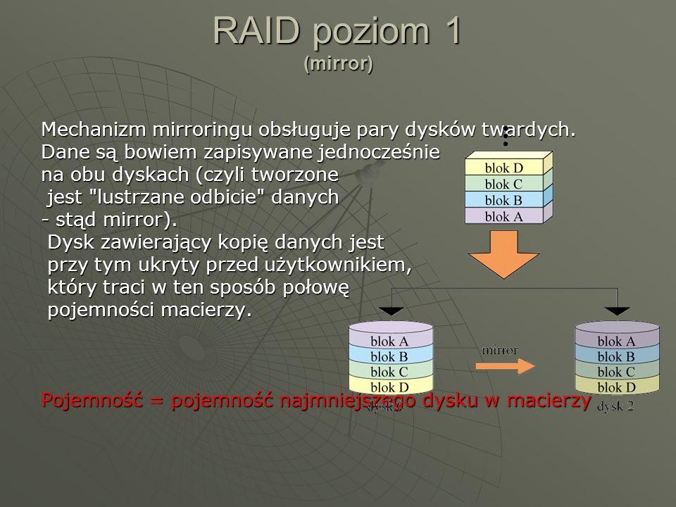 RAID poziom 1 (mirror) Mechanizm mirroringu obsługuje pary dysków twardych. Dane są bowiem zapisywane jednocześnie na obu dyskach (czyli tworzone jest