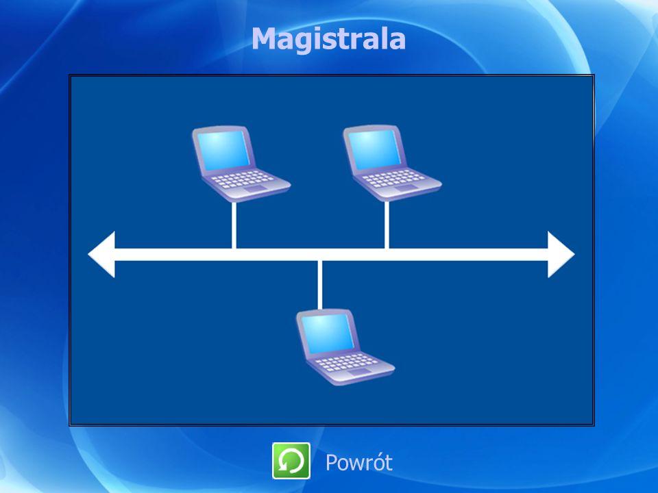 Magistrala Powrót