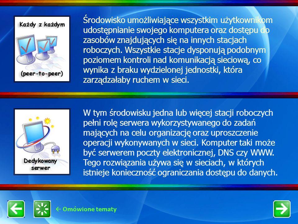 Omówione tematy Środowisko umożliwiające wszystkim użytkownikom udostępnianie swojego komputera oraz dostępu do zasobów znajdujących się na innych sta