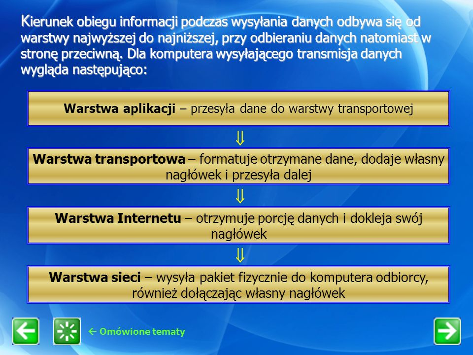Omówione tematy K ierunek obiegu informacji podczas wysyłania danych odbywa się od warstwy najwyższej do najniższej, przy odbieraniu danych natomiast