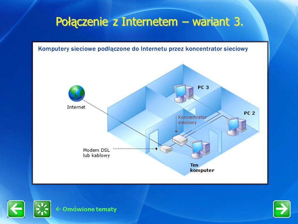 Omówione tematy Połączenie z Internetem – wariant 3.