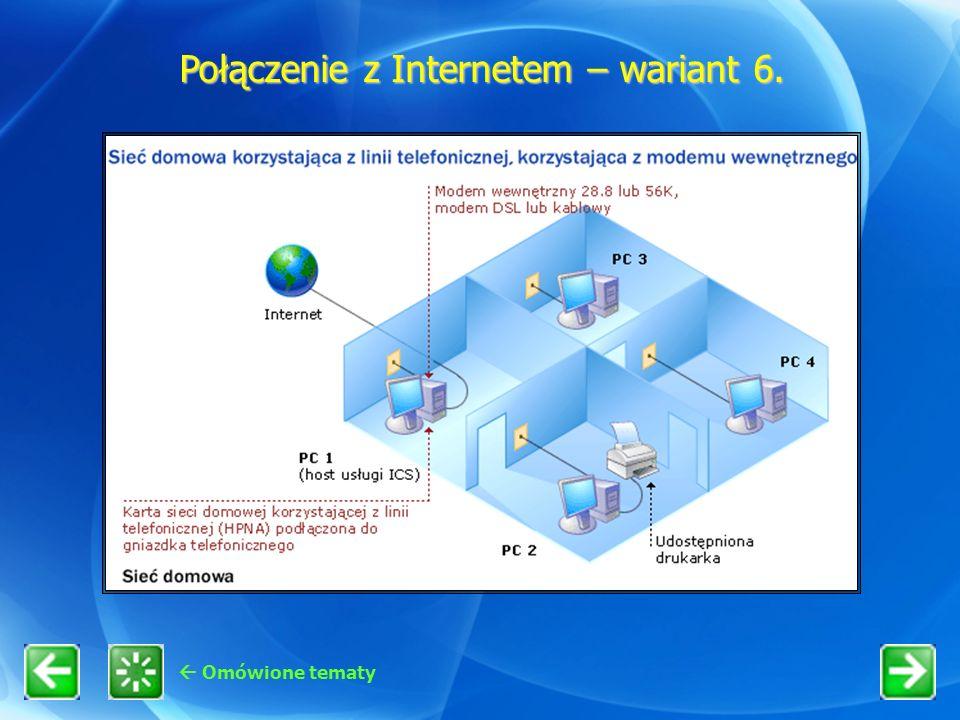 Omówione tematy Połączenie z Internetem – wariant 6.