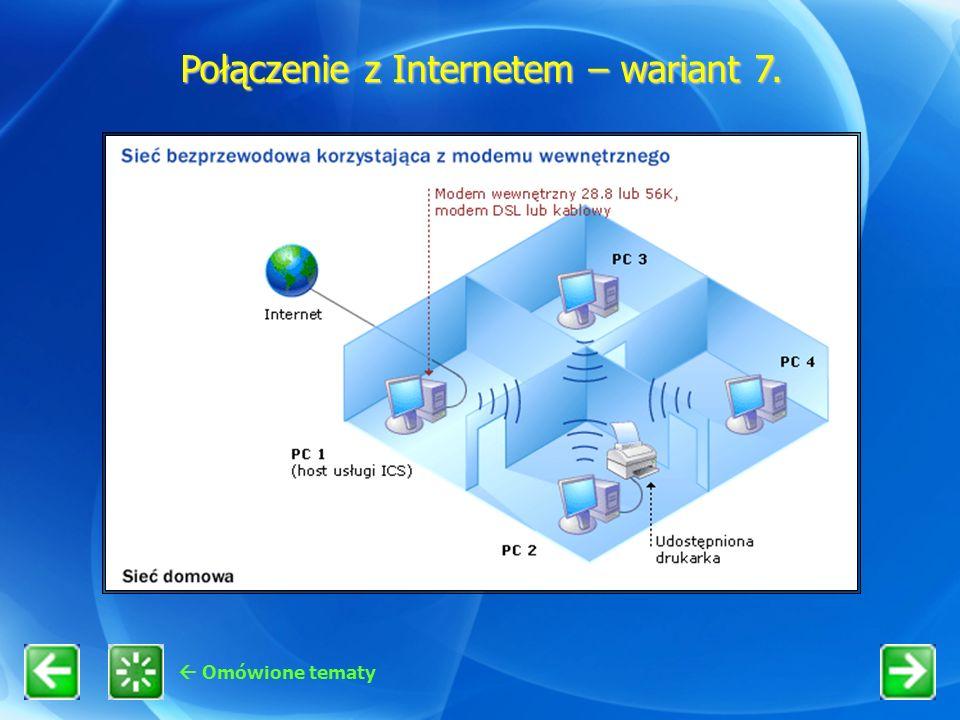 Omówione tematy Połączenie z Internetem – wariant 7.