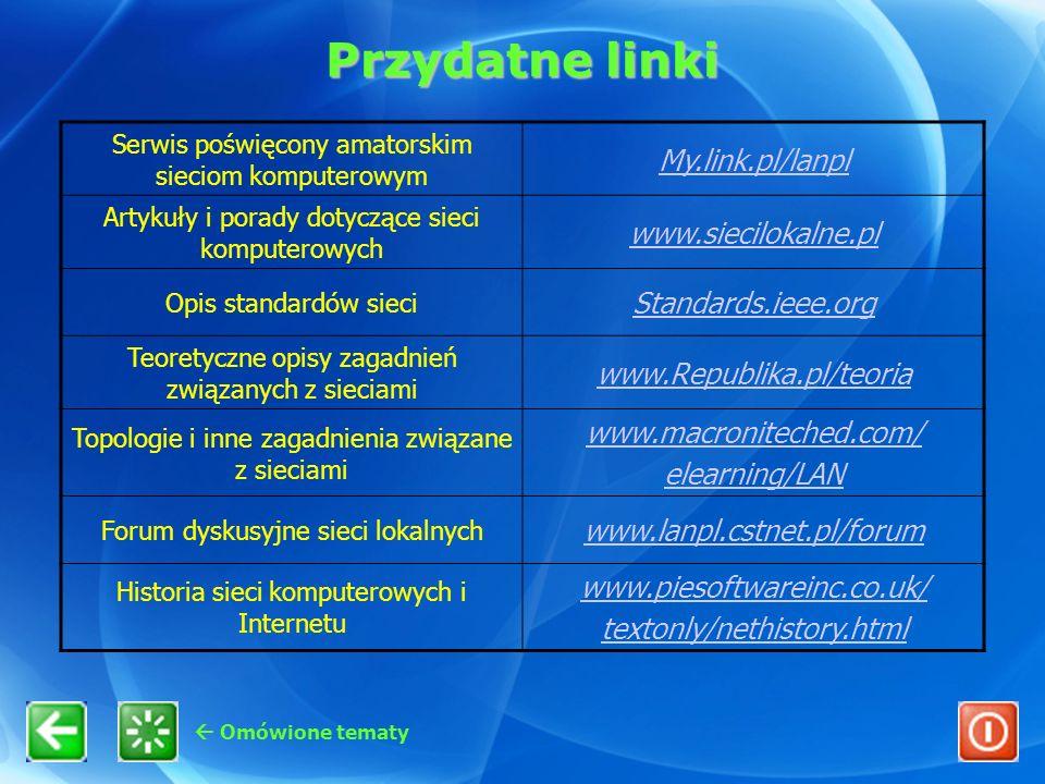 Omówione tematy Przydatne linki Serwis poświęcony amatorskim sieciom komputerowym My.link.pl/lanpl Artykuły i porady dotyczące sieci komputerowych www