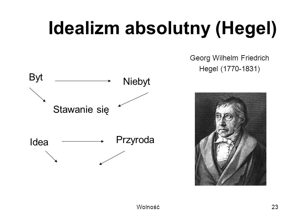 Wolność23 Idealizm absolutny (Hegel) Byt Georg Wilhelm Friedrich Hegel (1770-1831) Niebyt Stawanie się Idea Przyroda