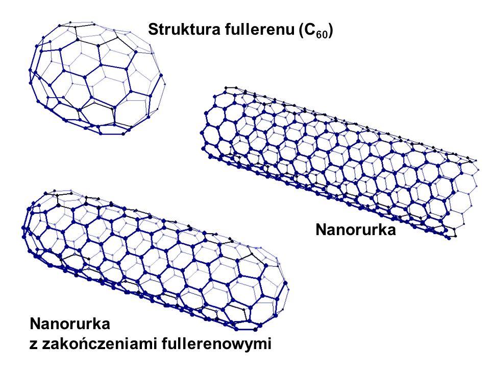 Bartosz Jabłonecki14 Nanorurka z zakończeniami fullerenowymi Nanorurka Struktura fullerenu (C 60 )