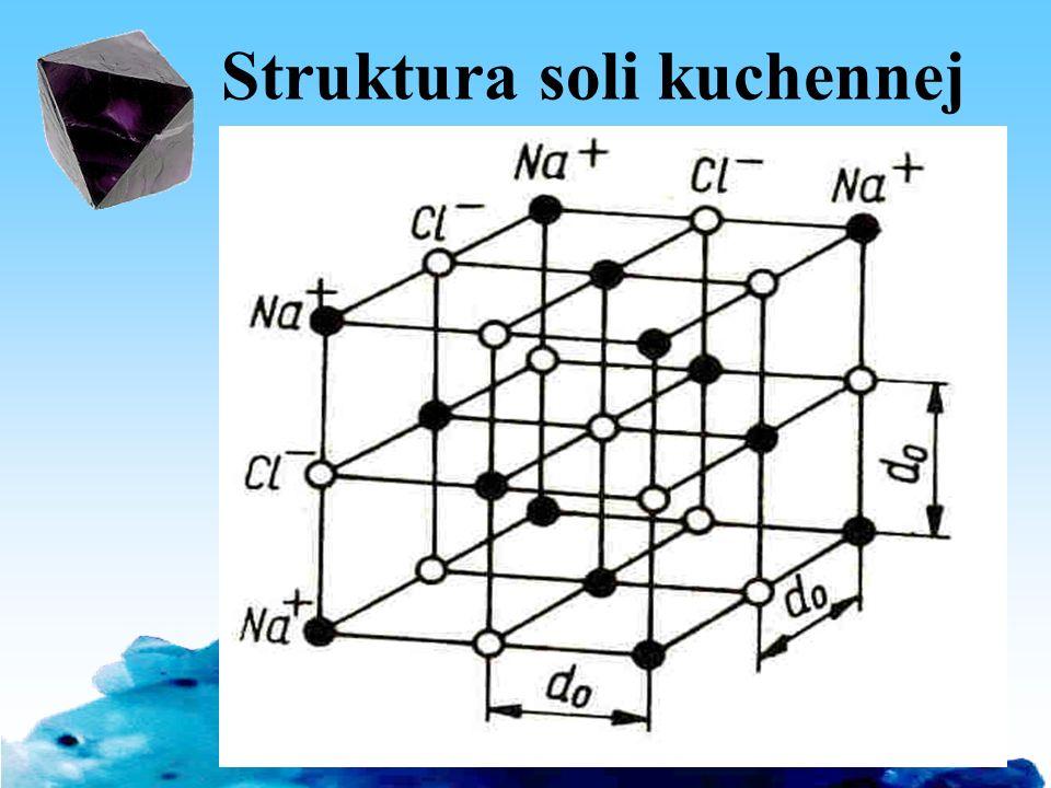 Bartosz Jabłonecki4 Struktura soli kuchennej