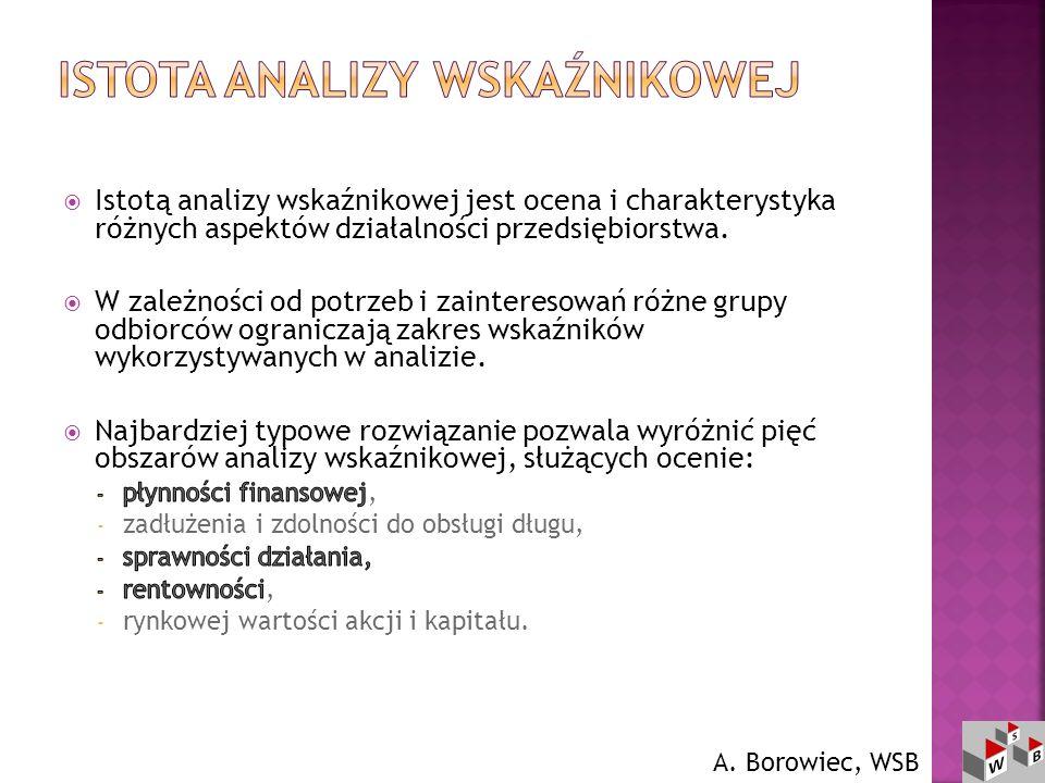 A. Borowiec, WSB