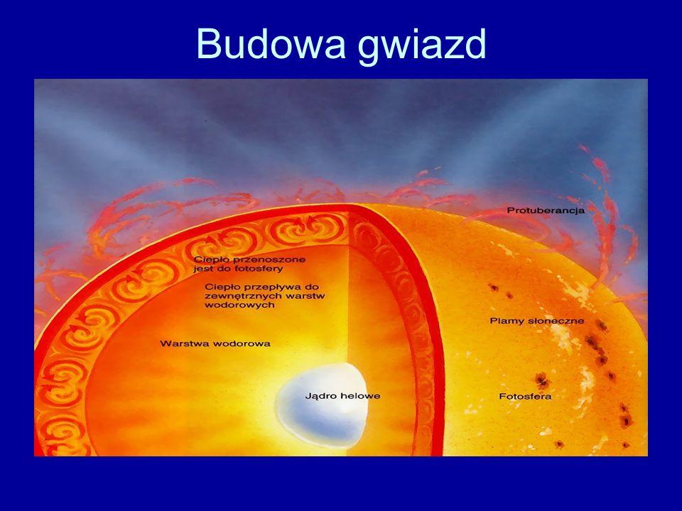 Obowiązujący model wnętrza gwiazdy opiera się w większości na obserwacjach Słońca.