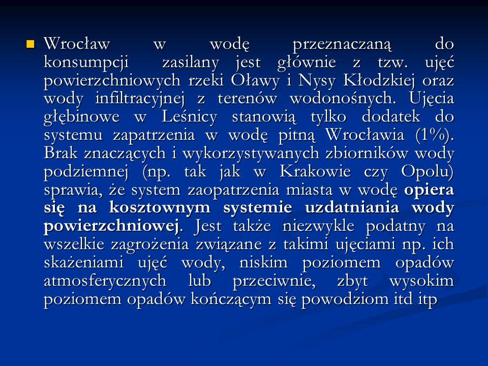 Wrocław w wodę przeznaczaną do konsumpcji zasilany jest głównie z tzw. ujęć powierzchniowych rzeki Oławy i Nysy Kłodzkiej oraz wody infiltracyjnej z t