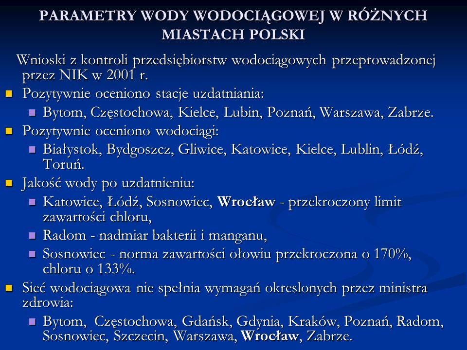 JAKOŚĆ WODY W WARSZAWIE Analizując jakość warszawskiej wody wodociągowej w miesiącu marcu 2007 r., na podstawie wyników przesłanych przez Miejskie Przedsiębiorstwo Wodociągów i Kanalizacji w m.
