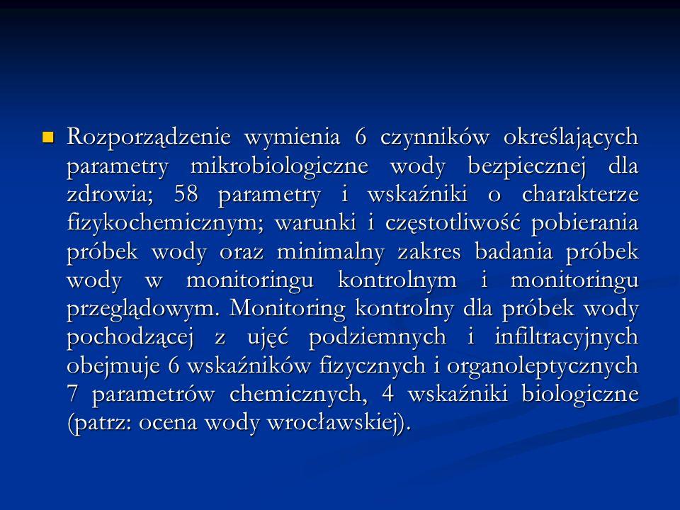 Rozporządzenie wymienia 6 czynników określających parametry mikrobiologiczne wody bezpiecznej dla zdrowia; 58 parametry i wskaźniki o charakterze fizy