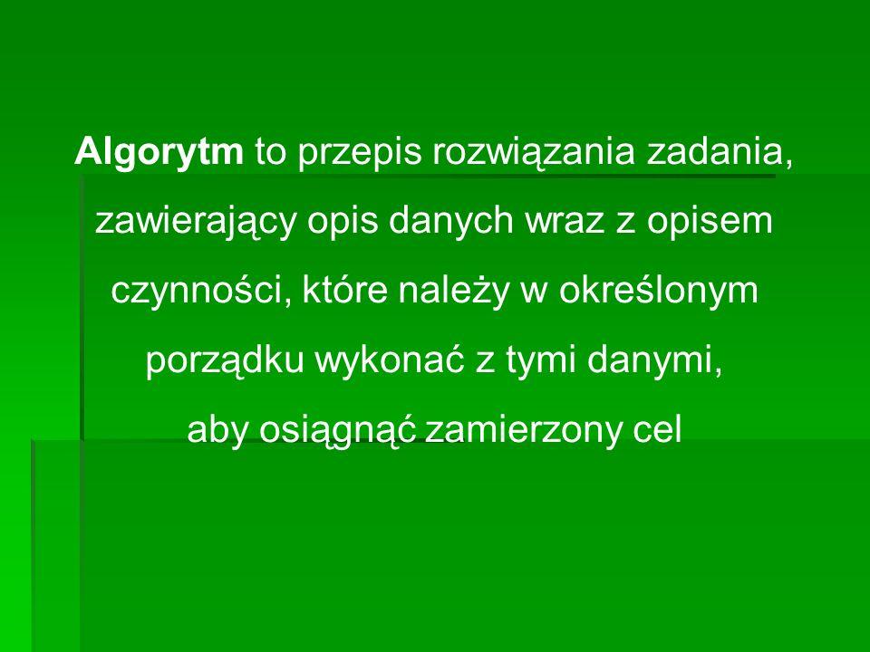 Algorytm_3 (instrukcja iteracyjna – Wykonaj instrukcję A dokładnie n razy) 1.Podnieś słuchawkę.