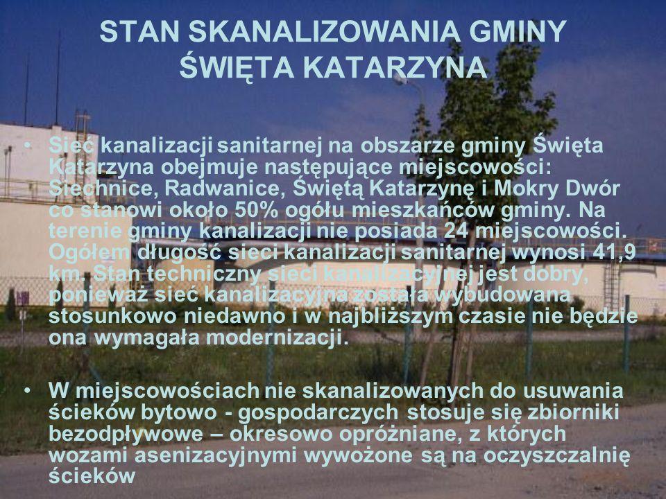 STAN SKANALIZOWANIA GMINY ŚWIĘTA KATARZYNA Sieć kanalizacji sanitarnej na obszarze gminy Święta Katarzyna obejmuje następujące miejscowości: Siechnice