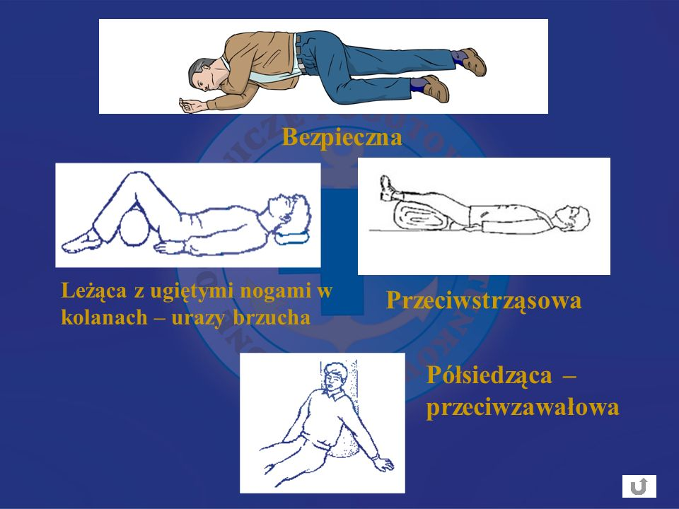 Półsiedząca – przeciwzawałowa Bezpieczna Leżąca z ugiętymi nogami w kolanach – urazy brzucha Przeciwstrząsowa