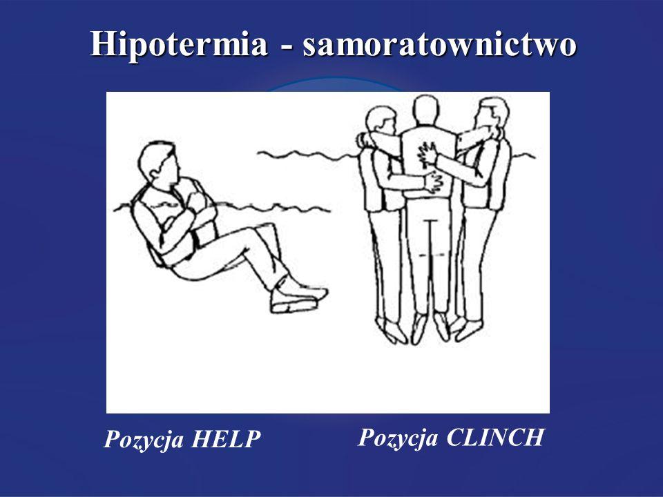 Hipotermia - samoratownictwo Pozycja HELP Pozycja CLINCH