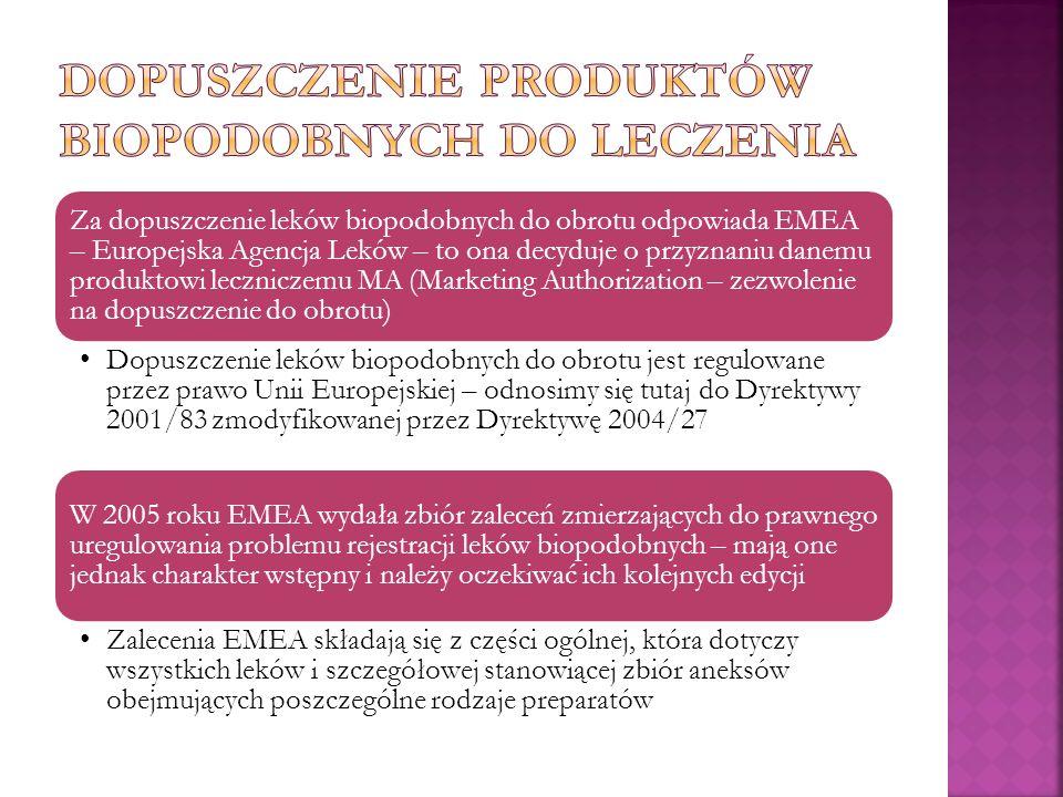 Za dopuszczenie leków biopodobnych do obrotu odpowiada EMEA – Europejska Agencja Leków – to ona decyduje o przyznaniu danemu produktowi leczniczemu MA (Marketing Authorization – zezwolenie na dopuszczenie do obrotu) Dopuszczenie leków biopodobnych do obrotu jest regulowane przez prawo Unii Europejskiej – odnosimy się tutaj do Dyrektywy 2001/83 zmodyfikowanej przez Dyrektywę 2004/27 W 2005 roku EMEA wydała zbiór zaleceń zmierzających do prawnego uregulowania problemu rejestracji leków biopodobnych – mają one jednak charakter wstępny i należy oczekiwać ich kolejnych edycji Zalecenia EMEA składają się z części ogólnej, która dotyczy wszystkich leków i szczegółowej stanowiącej zbiór aneksów obejmujących poszczególne rodzaje preparatów