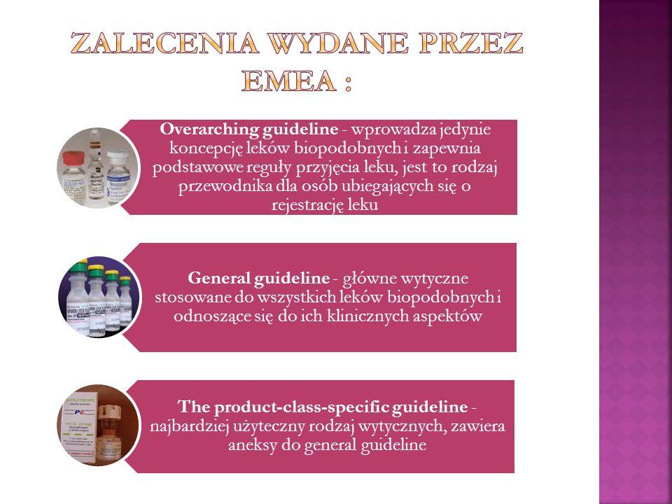Overarching guideline - wprowadza jedynie koncepcję leków biopodobnych i zapewnia podstawowe reguły przyjęcia leku, jest to rodzaj przewodnika dla osób ubiegających się o rejestrację leku General guideline - główne wytyczne stosowane do wszystkich leków biopodobnych i odnoszące się do ich klinicznych aspektów The product-class-specific guideline - najbardziej użyteczny rodzaj wytycznych, zawiera aneksy do general guideline