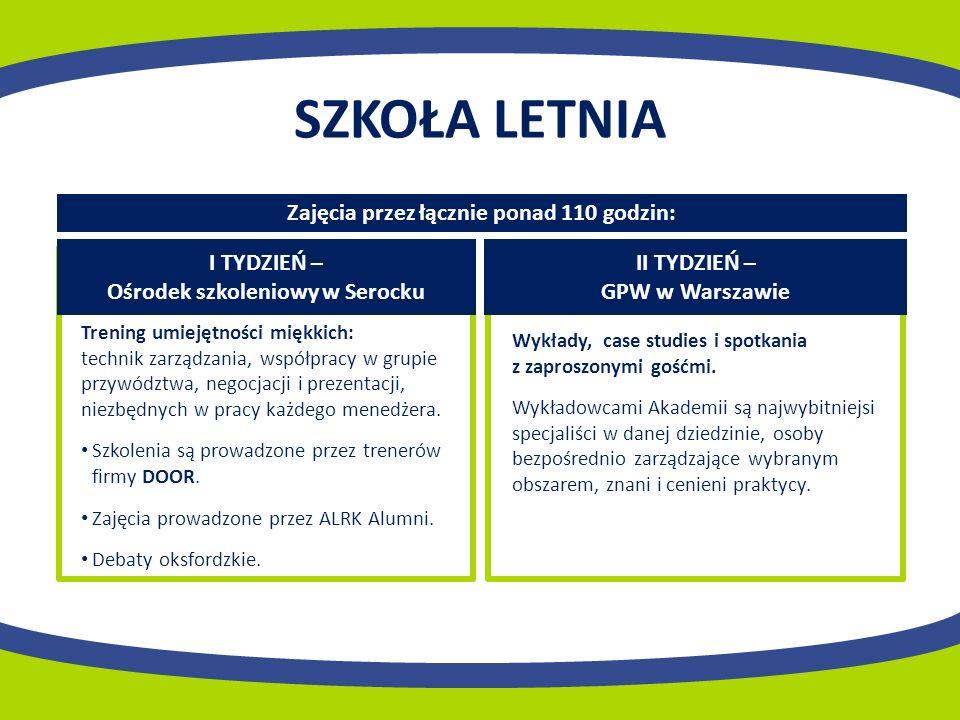 SZKOŁA LETNIA I TYDZIEŃ – Ośrodek szkoleniowy w Serocku II TYDZIEŃ – GPW w Warszawie Trening umiejętności miękkich: technik zarządzania, współpracy w grupie przywództwa, negocjacji i prezentacji, niezbędnych w pracy każdego menedżera.