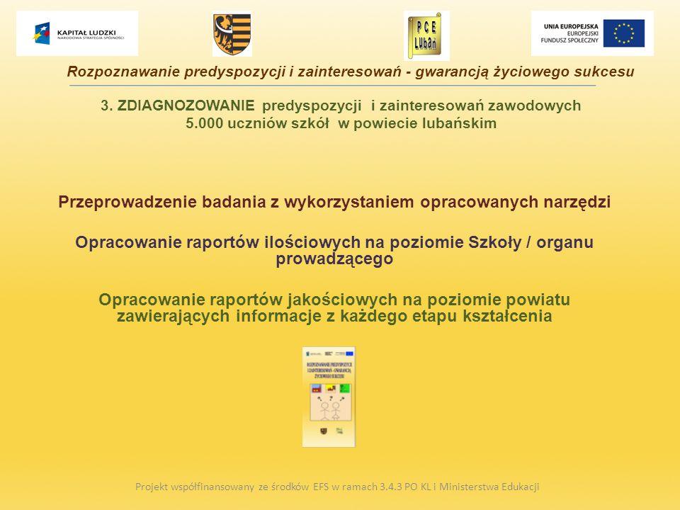 3. ZDIAGNOZOWANIE predyspozycji i zainteresowań zawodowych 5.000 uczniów szkół w powiecie lubańskim Przeprowadzenie badania z wykorzystaniem opracowan