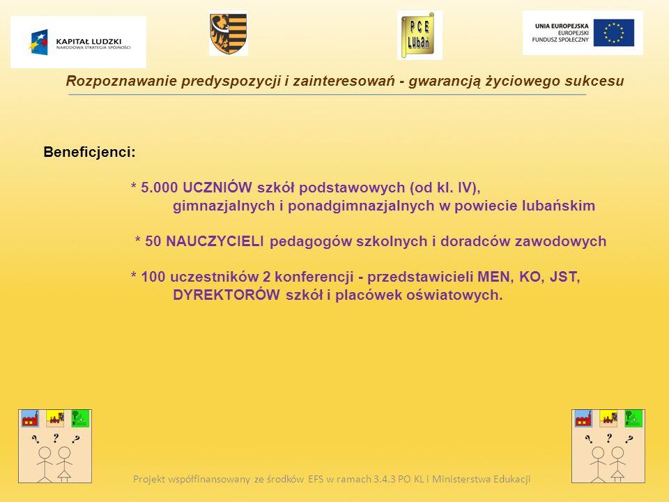 Beneficjenci: * 5.000 UCZNIÓW szkół podstawowych (od kl. IV), gimnazjalnych i ponadgimnazjalnych w powiecie lubańskim * 50 NAUCZYCIELI pedagogów szkol
