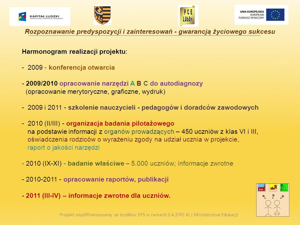 Harmonogram realizacji projektu: - 2009 - konferencja otwarcia - 2009/2010 opracowanie narzędzi A B C do autodiagnozy (opracowanie merytoryczne, grafi