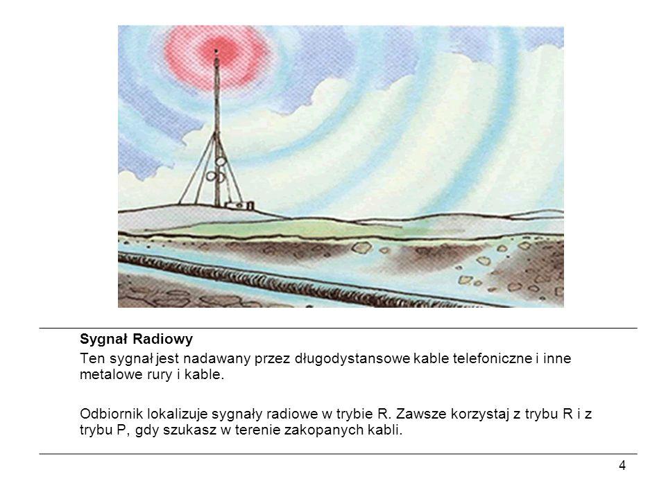 15 Wymuszanie sygnału poprzez nadajnik w zakopanych rurach, lub kablach Nadajnik nadaje sygnał, który jest przekazywany do linii docelowej, która wtedy może być zlokalizowana i śledzona za pomocą odbiornika.
