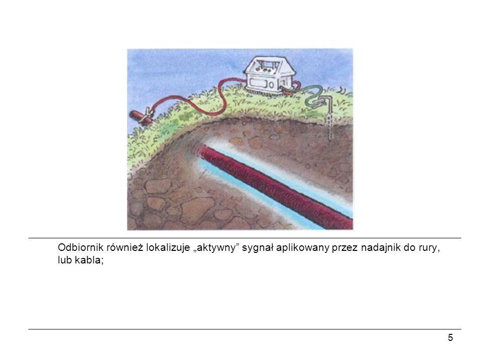 6 3Powierzchnia czynna odbiornika ma dwie cewki umieszczone horyzontalnie.
