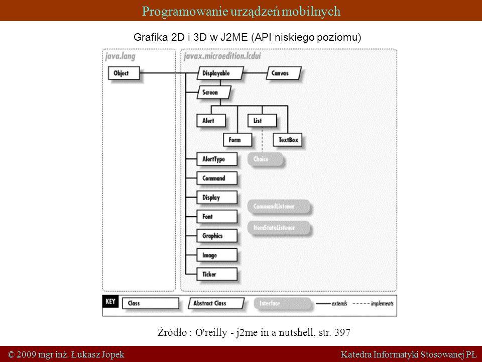 Programowanie urządzeń mobilnych © 2009 mgr inż. Łukasz Jopek Katedra Informatyki Stosowanej PŁ Grafika 2D i 3D w J2ME (API niskiego poziomu) Źródło :