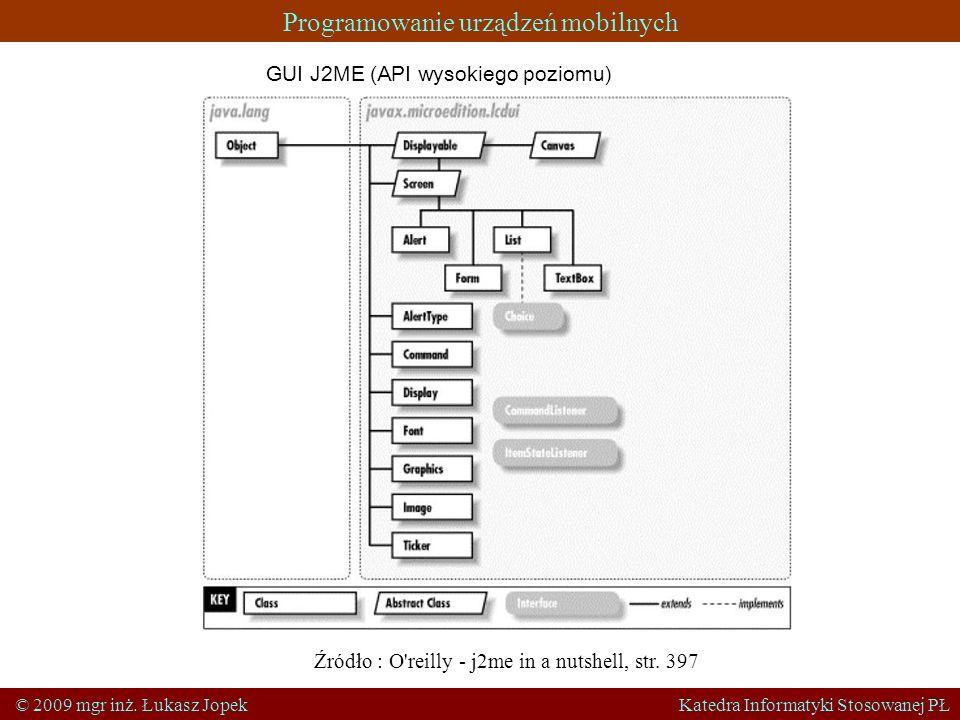 Programowanie urządzeń mobilnych © 2009 mgr inż. Łukasz Jopek Katedra Informatyki Stosowanej PŁ GUI J2ME (API wysokiego poziomu) Źródło : O'reilly - j