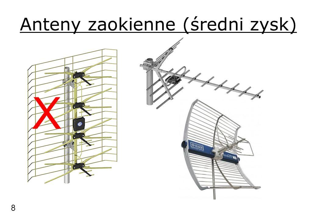 Anteny zaokienne (średni zysk) X 8