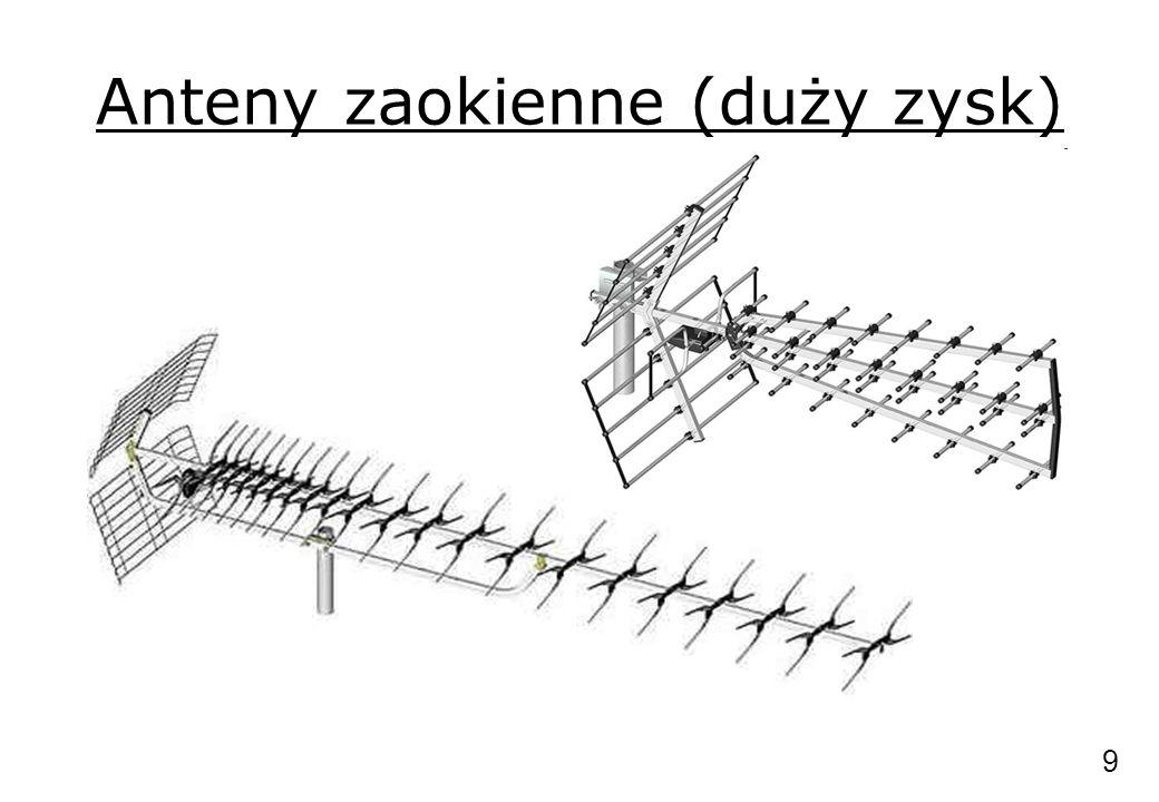 Anteny zaokienne (duży zysk) 9