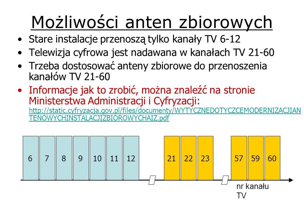 Możliwości anten zbiorowych nr kanału TV 6789101112212223575960 Stare instalacje przenoszą tylko kanały TV 6-12 Telewizja cyfrowa jest nadawana w kanałach TV 21-60 Trzeba dostosować anteny zbiorowe do przenoszenia kanałów TV 21-60 Informacje jak to zrobić, można znaleźć na stronie Ministerstwa Administracji i Cyfryzacji: http://static.cyfryzacja.gov.pl/files/documenty/WYTYCZNEDOTYCZCEMODERNIZACJIAN TENOWYCHINSTALACJIZBIOROWYCHAIZ.pdf http://static.cyfryzacja.gov.pl/files/documenty/WYTYCZNEDOTYCZCEMODERNIZACJIAN TENOWYCHINSTALACJIZBIOROWYCHAIZ.pdf