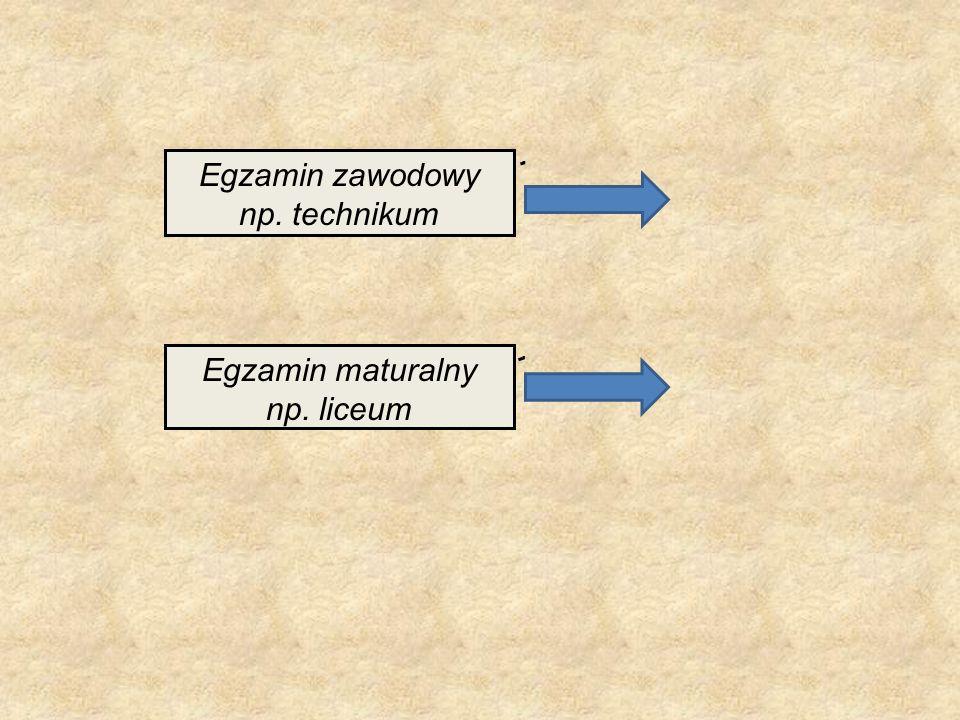 Egzamin zawodowy np. technikum Egzamin maturalny np. liceum