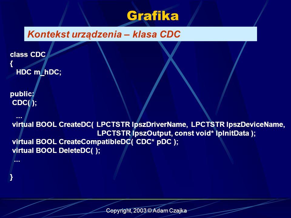 Copyright, 2003 © Adam Czajka Grafika Kontekst urządzenia – klasa CDC class CDC { HDC m_hDC; public: CDC( );...