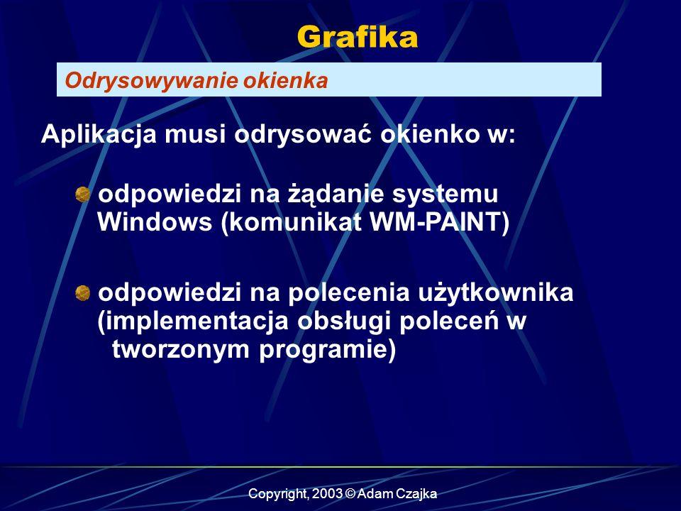 Copyright, 2003 © Adam Czajka Grafika Odrysowywanie okienka odpowiedzi na żądanie systemu Windows (komunikat WM-PAINT) odpowiedzi na polecenia użytkownika (implementacja obsługi poleceń w tworzonym programie) Aplikacja musi odrysować okienko w: