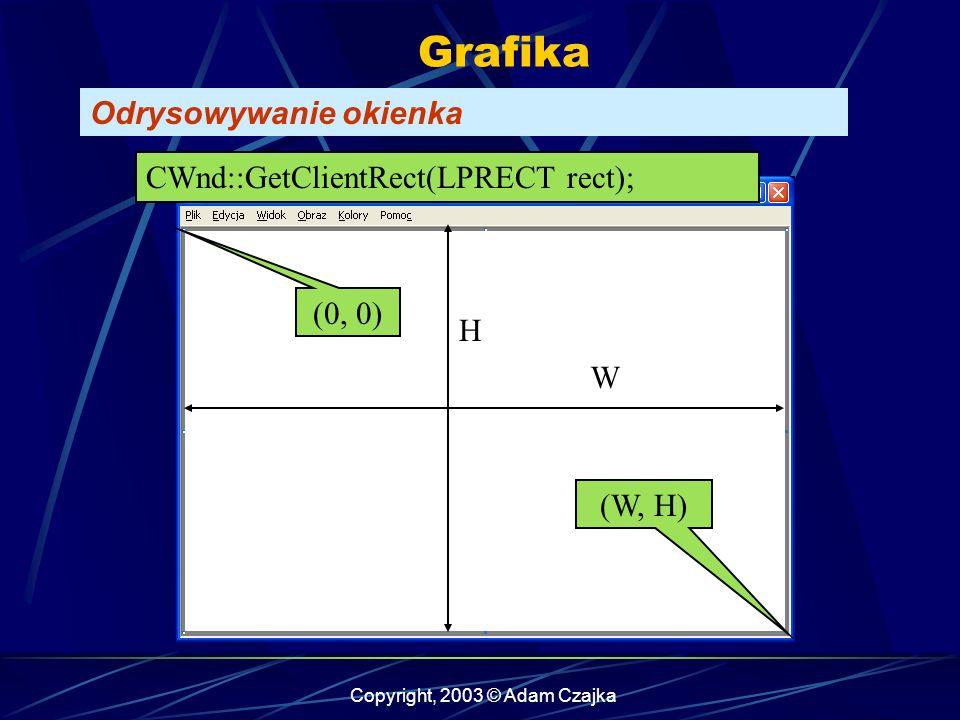 Copyright, 2003 © Adam Czajka Grafika Odrysowywanie okienka (0, 0) (W, H) CWnd::GetClientRect(LPRECT rect); H W