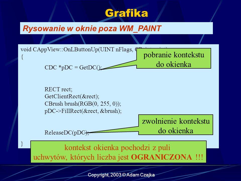 Copyright, 2003 © Adam Czajka Grafika Rysowanie w oknie poza WM_PAINT void CAppView::OnLButtonUp(UINT nFlags, CPoint point) { CDC *pDC = GetDC(); RECT rect; GetClientRect(&rect); CBrush brush(RGB(0, 255, 0)); pDC->FillRect(&rect, &brush); ReleaseDC(pDC); } pobranie kontekstu do okienka zwolnienie kontekstu do okienka kontekst okienka pochodzi z puli uchwytów, których liczba jest OGRANICZONA !!!