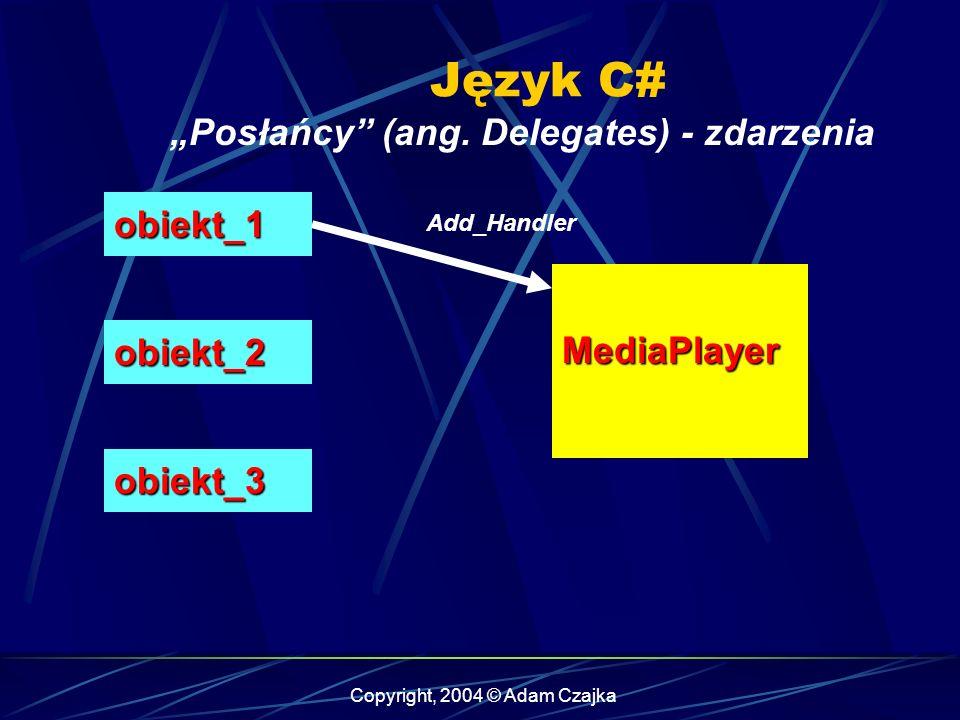 Copyright, 2004 © Adam Czajka Język C# Posłańcy (ang.