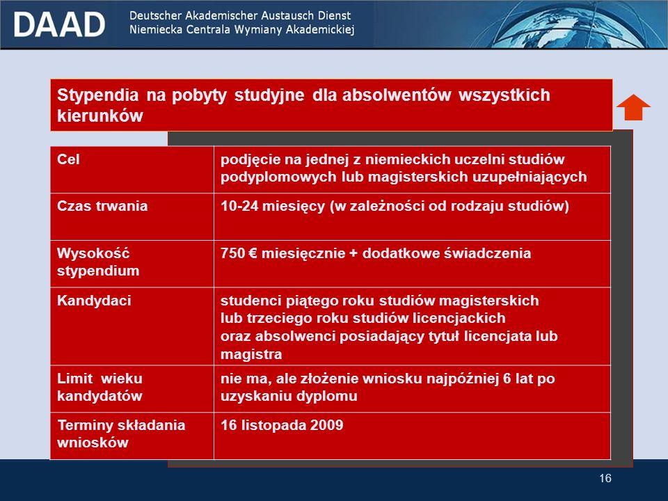 15 3.2 Stypendia dla absolwentów Stypendia na pobyty studyjne dla absolwentów wszystkich kierunków Stypendia na pobyty studyjne dla absolwentów kierun