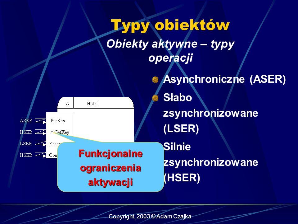 Copyright, 2003 © Adam Czajka Obiekty aktywne – typy operacji Asynchroniczne (ASER) Słabo zsynchronizowane (LSER) Silnie zsynchronizowane (HSER) Funkc